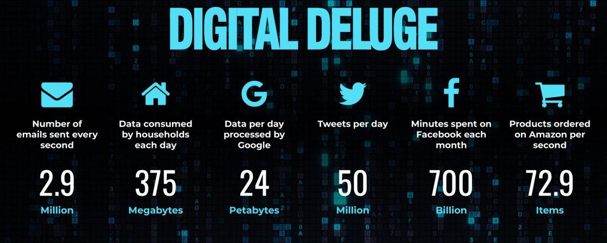 Digital Deluge Infographic