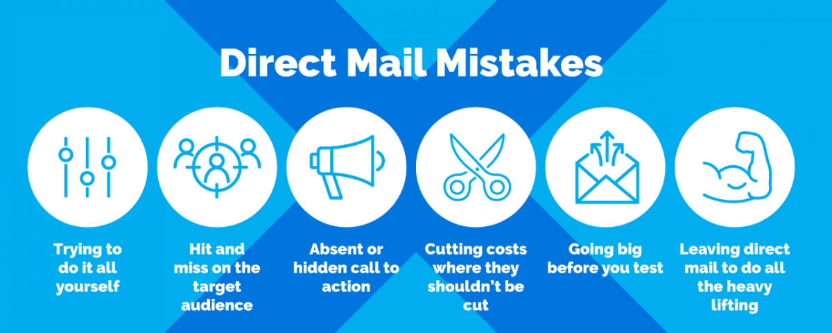 Direct Mail Mistakes